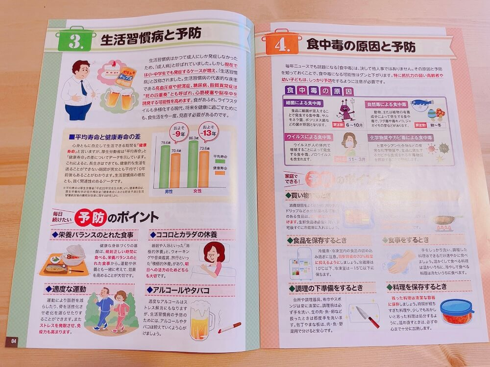 ユーキャンの食生活アドバイザーの資格講座の資料