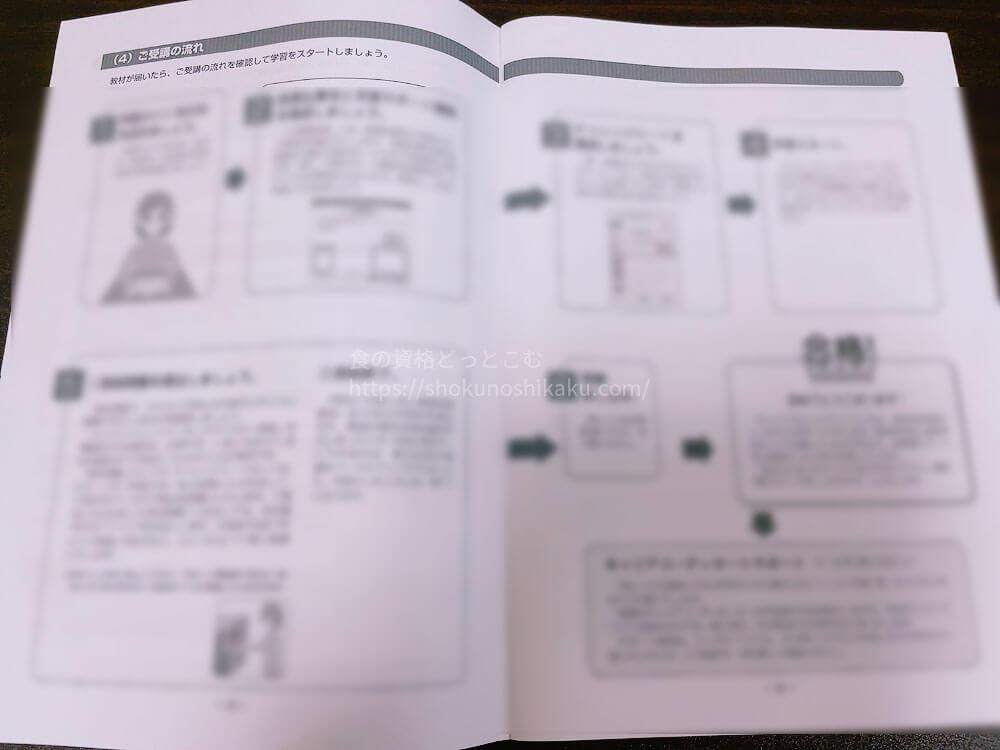 キャリカレの資格講座の学習ガイドブック